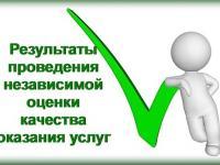 Информация о результатах проведения независимой оценки качества оказания услуг